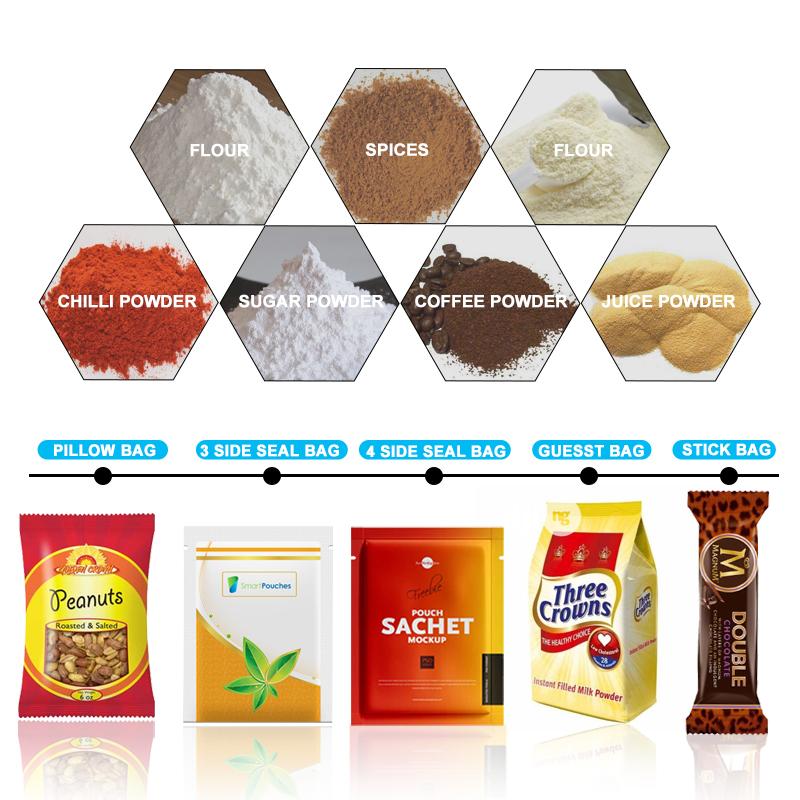 Bột canh là gia vị không thể thiếu ở các bữa ăn gia đình từ ngày xưa. Chúng hòa quyện làm cho thức ăn trở nên đậm đà, ăn ngon miệng hơn sau khi được nêm nếm. Và dưới sự phát triển ngày nay, bột canh cũng được ít sử dụng hơn mà thay vào đó là bột nêm, bột ngọt,.... nhưng vẫn được dùng trong các bữa ăn vì giá thành rẻ, dễ sử dụng. Thường được đóng gói như các gói gia vị, muối, đường,...Việc đóng gói bằng cách truyền thống bằng tay, vệ sinh chưa được đảm bảo, năng suất sản xuất không ổn định, mẫu mã chưa được đa dạng,.... Máy đóng gói bột canh được sản xuất giúp các cơ sở, doanh nghiệp,... khắc phục được các tình trạng trên. Bao bì ngày càng đa dạng hóa, việc sản xuất ngày càng được cải thiện, an toàn thực phẩm được thiết lập, đảm bảo được cho người tiêu dùng sử dụng sản phẩm tốt nhất,.... Nhiều doanh nghiệp lo lắng khi đầu tư chiếc máy đóng gói bột canh vì không biết giá thành như thế nào? Chất lượng sử dụng có tốt không? Chế độ bảo hành và chăm sóc khách hàng ra sao? Có bao nhiêu loại máy đóng gói khác nhau, làm sao để tìm được thiết bị phù hợp với doanh nghiệp mình? Hãy để Máy đóng gói An Thành hỗ trợ và tư vấn cho bạn để tìm ra chiếc máy phù hợp với giá thành không cao nhưng chất lượng tuyệt vời. Nếu bạn còn bạn còn bâng khuân, hãy tìm hiểu bài viết dưới đây và tham khảo nhé! Máy đóng gói bột canh dạng đứng: Máy có thiết kế tự động, chỉ cần điều chỉnh là máy có thể tự vận hành. Các thiết bị như cân tự động, máy indate,... được cài đặt để hỗ trợ hoàn thành quá trình đóng gói. Vì có tính chất giống nhau nên các thực phẩm như bột, đường, muối, các loại thực phẩm rắn cũng có thể đóng gói như các loại hạt, đậu, các loại bánh, trà,... Máy đóng gói bột canh dạng đứng Các đặc điểm và tính năng của máy khi hoạt động: Sử dụng công nghệ trí tuệ nhân tạo AI, tính toán nhanh, liên kết từng bộ phận của máy để chạy. Không cần quá nhiều người để có thể vận hành, có thể sử dụng một người để vận hành nhiều máy, tiết kiệm được chi phí thuê nhân công và chi phí đóng gói. Chế độ cân tự