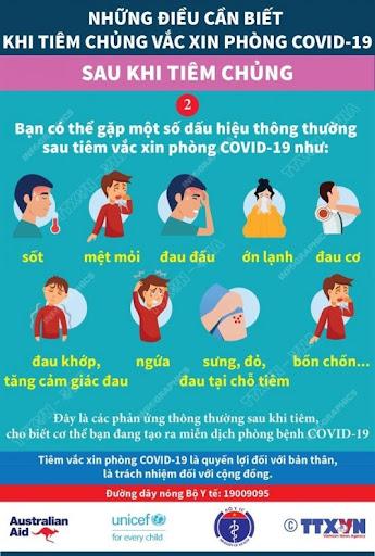 """Covid-19 hiện đang là vấn đề khó giải quyết trên toàn thế giới. Hằng ngày, con số tử vong và ca mắc ngày càng tăng cao. Chúng chẳng những gây thiệt hại về người còn gây xáo trộn thị trường trên toàn thế giới. WHO đang tìm cách khắc phục chúng nhanh nhất có thể để đưa thế giới đi vào quỹ đạo vốn có của nó.  Tiêm vắc xin là lá chắn an toàn bảo vệ bạn và gia đình trước dịch bệnh Covid-19. Tại Việt Nam hiện nay có 6 loại vaccine phòng COVID-19 đã được Bộ Y tế cấp phép sử dụng bao gồm: Vaccine Moderna (Mỹ), Vaccine Sinovac, Vaccine Astra Zecera (Anh), Vaccine Pfizer (Mỹ - Đức), Vaccine Sinopharm - Sinovax (Trung Quốc), Vaccine Spunik (Nga).  Vaccine phòng COVID-19 của AstraZeneca là gì?  - Vaccine phòng COVID-19 của AstraZeneca là loại vaccine phòng SARS-CoV-2, được đồng phát triển bởi Đại học Oxford và Hãng dược nổi tiếng thế giới – AstraZeneca (Vương quốc Anh). Vắc xin phòng COVID-19 của AstraZeneca có hiệu lực bảo vệ con người trước tác nhân gây bệnh COVID-19 lên đến hơn 89%, dựa trên kết quả nghiên cứu lâm sàng. (1)  - Dữ liệu gần đây của Cơ quan Y tế Công cộng Anh (PHE) chứng minh, hai liều vắc xin COVID-19 của AstraZeneca có hiệu quả 92% trong việc giảm số ca nhập viện do biến thể Delta và cho thấy không có trường hợp tử vong trong số những người được tiêm chủng.  COVID-19 vaccine Astrazeneca là một loại vắc xin được sử dụng để bảo vệ các đối tượng từ 18 tuổi trở lên chống lại COVID-19. Vắc xin giúp cho hệ miễn dịch của người được được tiêm chủng có khả năng nhận biết và tiêu diệt virus corona (SARS-COV-2). Đây là loại virus gây ra bệnh COVID-19, khiến một số bệnh nhân diễn tiến nặng và có thể tử vong.  - Vắc xin COVID-19 của Astrazeneca chứa một loại virus gây cảm lạnh thông thường đã được biến đổi gen. Công nghệ """"virus biến đổi"""" đã từng được thử nghiệm và ứng dụng thành công trong việc tạo ra vắc xin cho các bệnh lý khác.  Vắc xin phòng COVID-19 của AstraZeneca có hiệu lực bảo vệ trước tác nhân gây bệnh COVID-19 lên đến 89%, dựa trên kết quả nghiên cứu lâm sàng. """