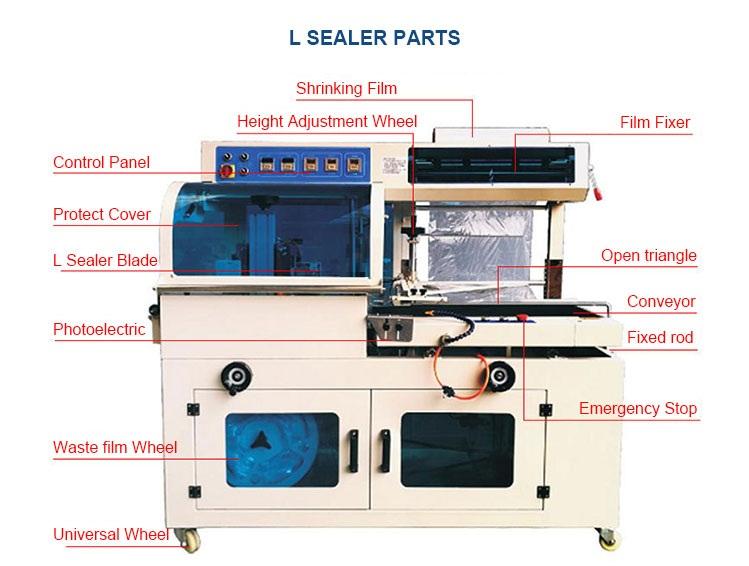Màng PE thường dùng đóng gói các sản phẩm tạo ra sự chắc chắn, khỏi các tác nhân đến từ môi trường bên ngoài vì chúng cos sự đàn hồi cao, độ bền và co dãn lớn. Màng PE đóng gói được sản xuất từ quá trình co nhiệt theo công nghệ hiện đại các hạt nhựa PE. Sau khi trải qua quá trình sản xuất này, các hạt nhựa PE có độ bền và độ dẻo lớn hơn. Chính vì thế, màng PE được sử dụng rất nhiều để đóng gói hàng hoá.  Màng PE dùng trong đóng gói hàng hoá hay màng PE đóng gói đòi hỏi có yêu cầu chất lượng đặc biệt. Loại màng PE đóng gói cần có tiêu chuẩn như thế nào?  Máy đóng gói màng PE là loại máy đóng gói rút màng co này giúp các doanh nghiệp cho ra thành phẩm với tốc độ nhanh hơn. Nhờ đó, sản phẩm ra đời có tính thẩm mỹ cao hơn, chắc chắn hơn, bền hơn.  Loại màng PE dùng trong máy đóng gói màng PE:  - Loại màng PE thích hợp trong đóng gói hàng hoá nhất hiện nay là loại màng có độ dày từ 21 đến 23 micron. Đây cũng chính là loại màng được sử dụng trong các loại màng quấn màng PE đóng gói hiện nay.  - Nếu sử dụng màng PE trong đóng gói, chúng ta nên sử dụng kèm thêm máy đóng màng PE để hoàn thiện các bước kĩ thuật khác. Máy quấn màng có lực kéo lớn nên màng PE đóng gói cũng đòi hỏi phải có độ dày nhất định để có thể chịu được lực kéo mà không bị rách.  Tuỳ theo mẫu máy được thiết kế mà chúng ta có thể chọn cuộn màng khác nhau. Có 2 loại lõi màng PE đóng gói là lõi 1,2 kg và lõi 1.5 kg. Trọng lượng trung bình của mỗi cuộn màng PE đóng gói là 15 kg.  - Để phù hợp với nhiều loại hàng hoá khác nhau, màng PE đóng gói hiện nay được thiết kế với nhiều màu sắc như trắng trong, đỏ, xanh, vàng,.. Ở nhiều cơ sở sản xuất lớn, đều nhận thiết kế màng PE đóng gói theo cầu để phù hợp với tiêu chuẩn sử dụng của doanh nghiệp trong quy trình đóng gói.  Máy đóng gói màng PE đa năng:  Thiết bị thích hợp cho các loại nước uống giải khát như lon, nước suối, bia, nước chai, uống, hộp các tông và các loại khác của các chai mà không cần khung dưới cùng hoặc khay dưới cùng thu nhỏ bao bì.  Các tính năng c